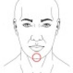 Blank Face Diagram Botox Trail Tech Vapour Wiring [관상] 사람이 많이 따르는 관상, 인복이 많은 인복, 말년운세, 말년운 턱관상, 부정교합, 주걱턱 : 네이버 블로그