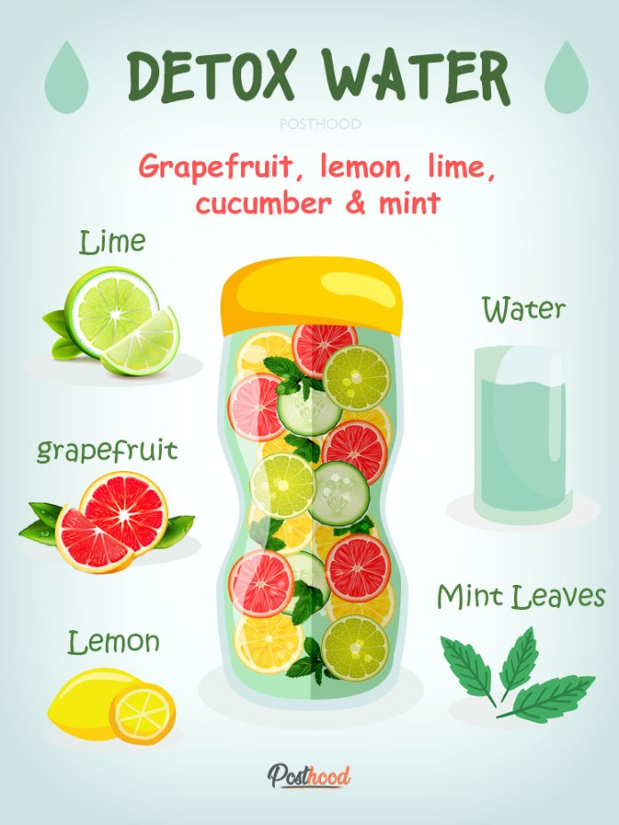 Best morning detox drinks recipes to cleanse your body naturally. These DIY Detox water recipes are best to keep you hydrated all day long.