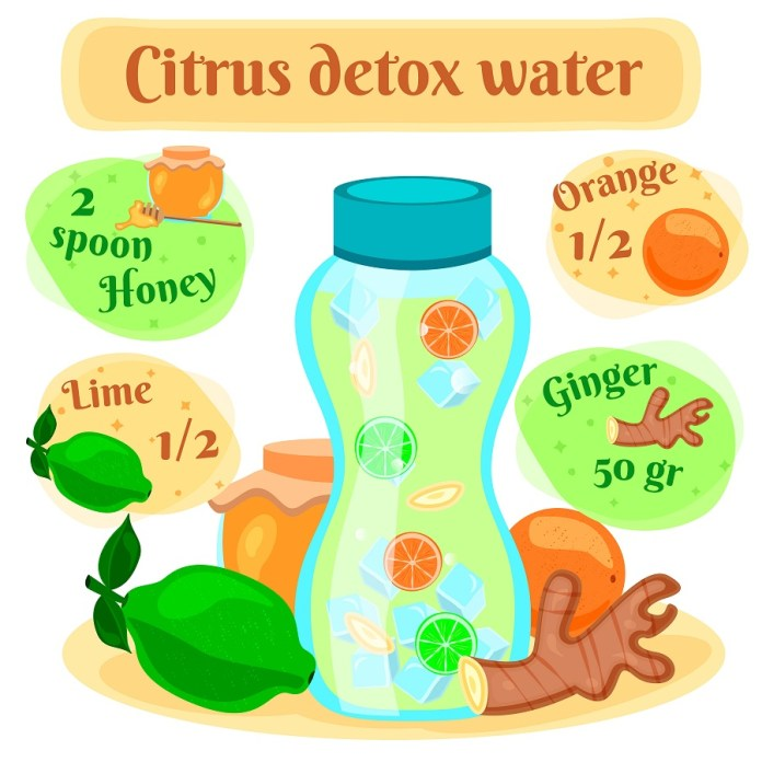 Citrus detox water recipes for rapid weight loss. Try adding detox drinks in your diet regime to burn more calories.