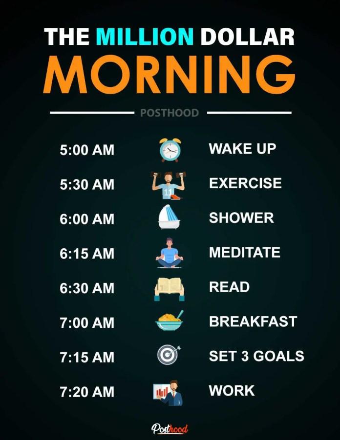 Million Dollar Morning Routine