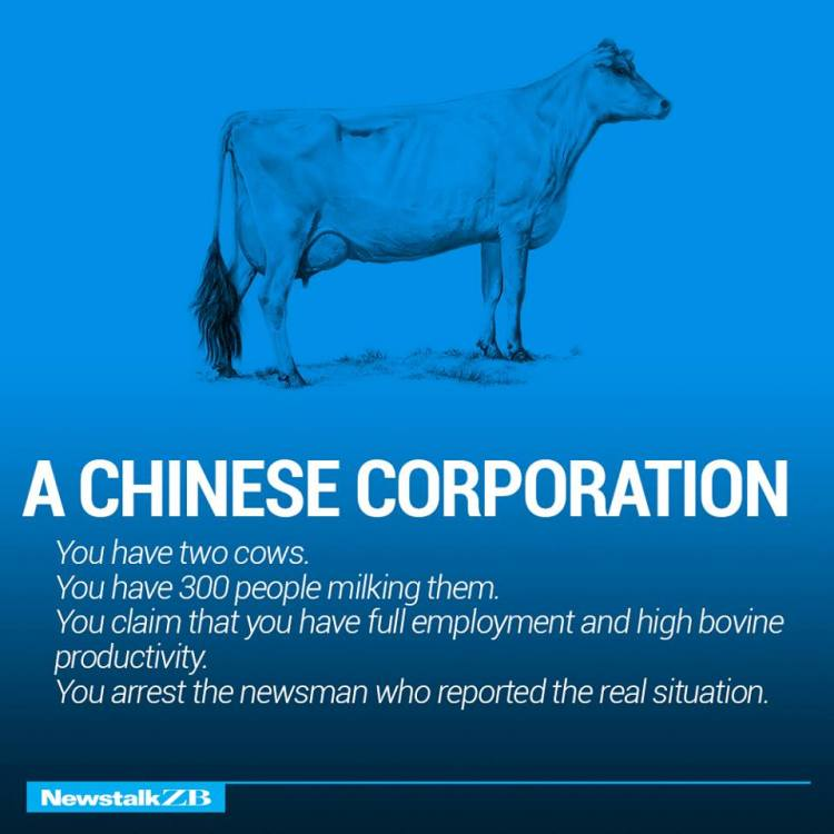 a-chinese-corporation