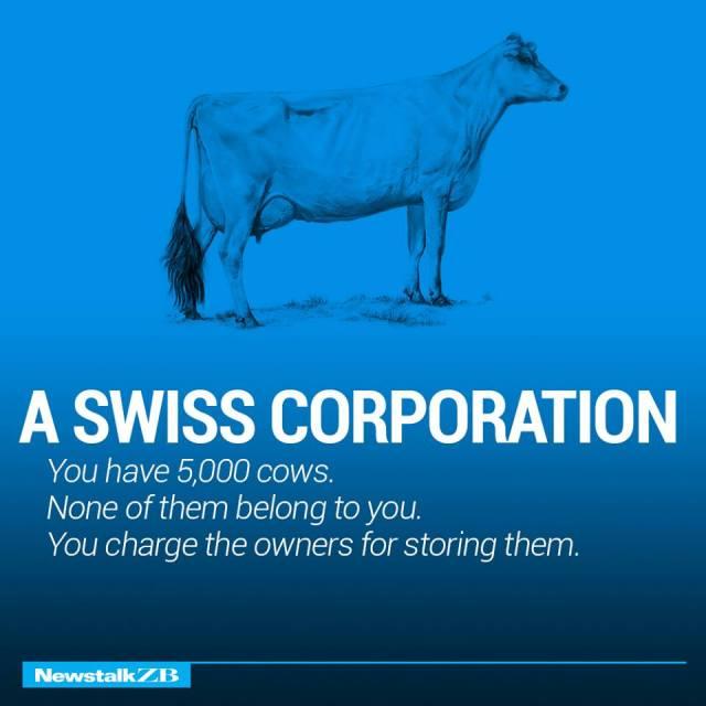 a-swis-corporation