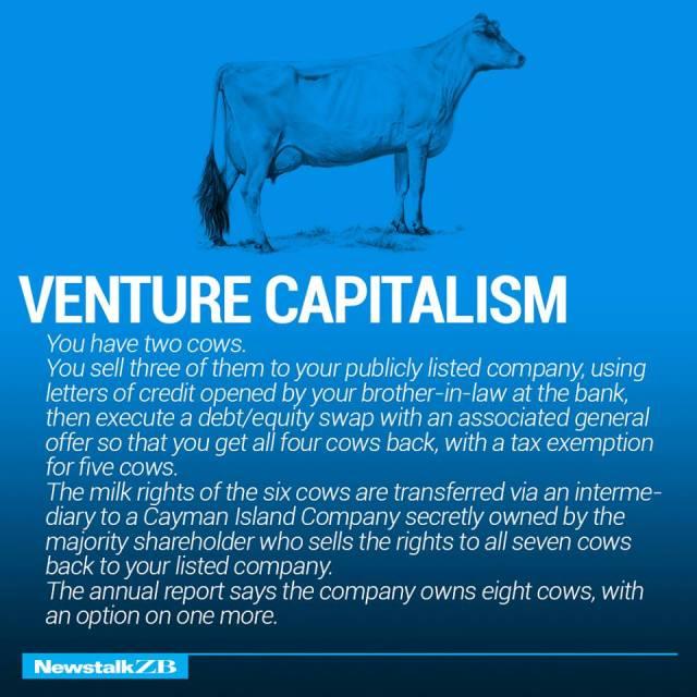 venture-capitalism