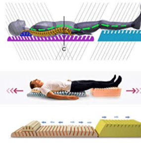 How to Decompress Your Spine at Home The Right Way ...