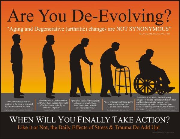 Posture Poster - Ultimate Chiropractic De-evolving
