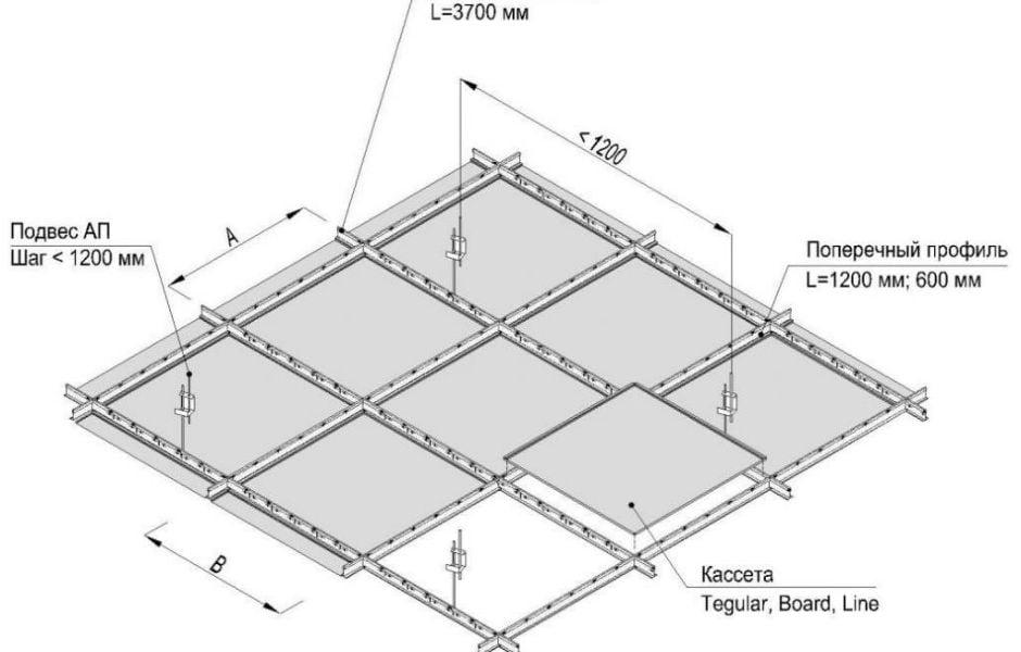 Калькулятор потолка Армстронг