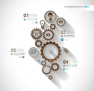 classification_gears