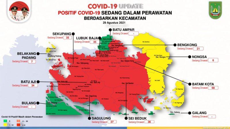 Kasus Covid-19 Melandai Batam, Tiga Kecamatan Zona Hijau