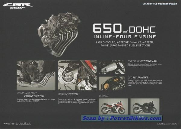 Mesin Honda CBR 650F