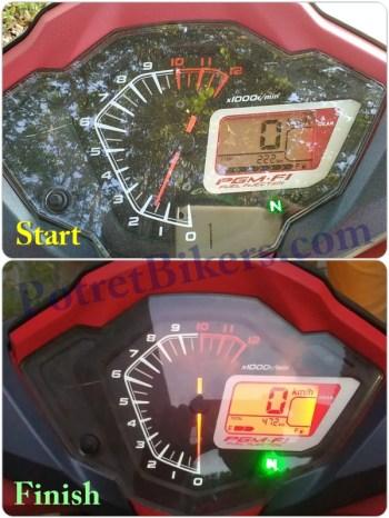 Alhamdulillah, sudah menempuh jarak 250km bersama All New Honda Supra GTR 150