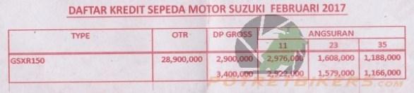 Harga Suzuki GSX R 150 - 2017 (600 x 136)