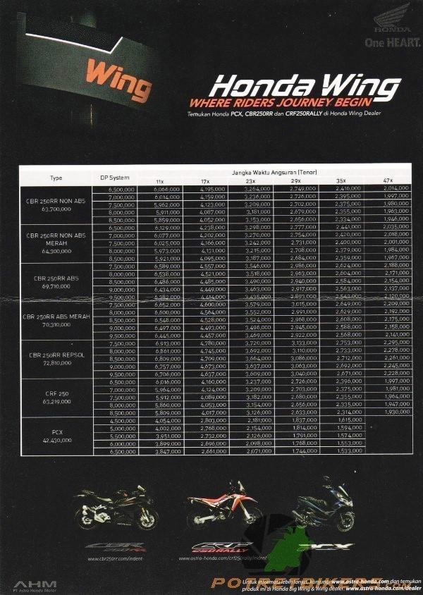 Daftar Harga Honda WING Surabaya 2017