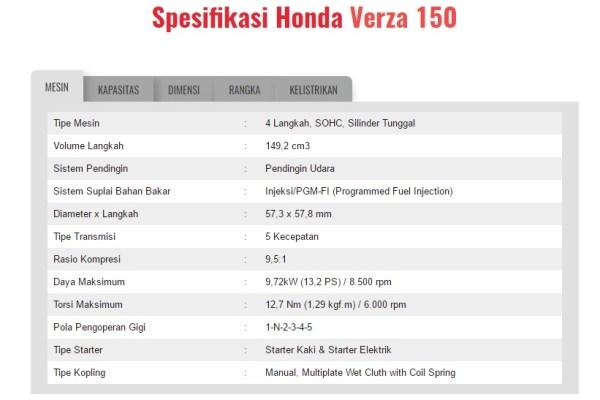 Spesifikasi calon trail honda 150cc