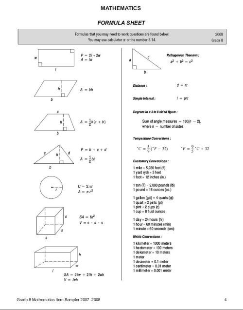 """small resolution of Search Results for """"8th Grade Staar Formula Chart"""" – Calendar 2015"""