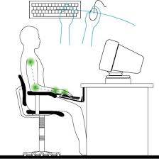 Ergonomics – Guidelines for healthy computer use