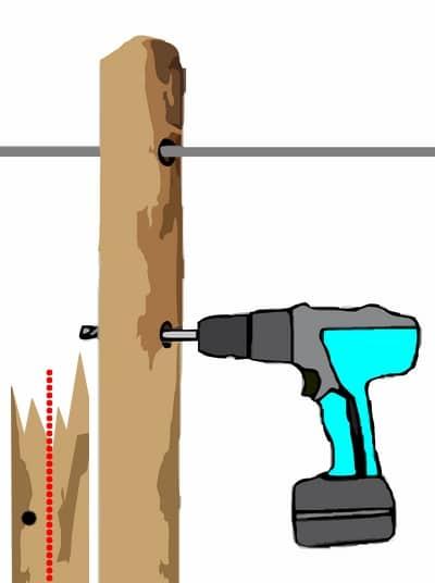 fixation du fil de fer sur poteaux de bois ronds