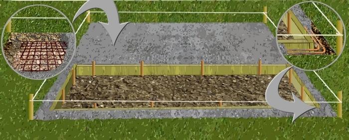 plan de détails de fondation du pigeonnier