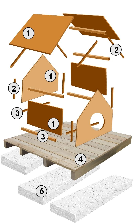 Plan de montage d'un abri flottant pour canard