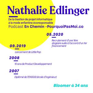 Parcours Nathalie Edlinger Little Pop