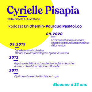 biographie cyrielle  pisapia podcast