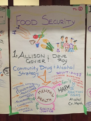 Food Security and Mental Health