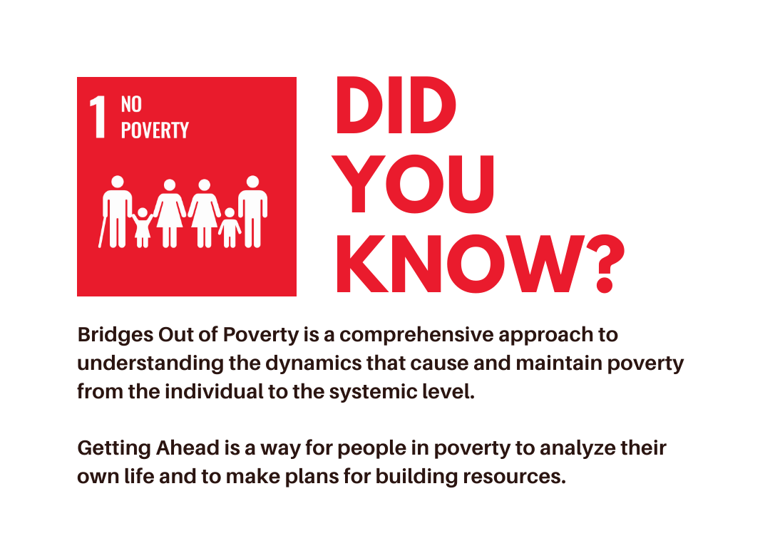 Did you know? Bridges Out of Poverty is a comprehensive approach to understanding the dynamics that cause and maintain poverty from the individual to the systemic level. Getting Ahead is a way for people in poverty to analyze their own life and to make plans for building resources.