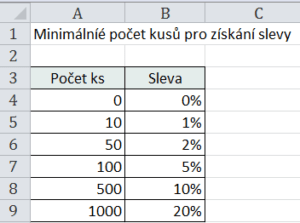 Prakticke-pouziti-funkce-VYHLEDAT-excel (1)