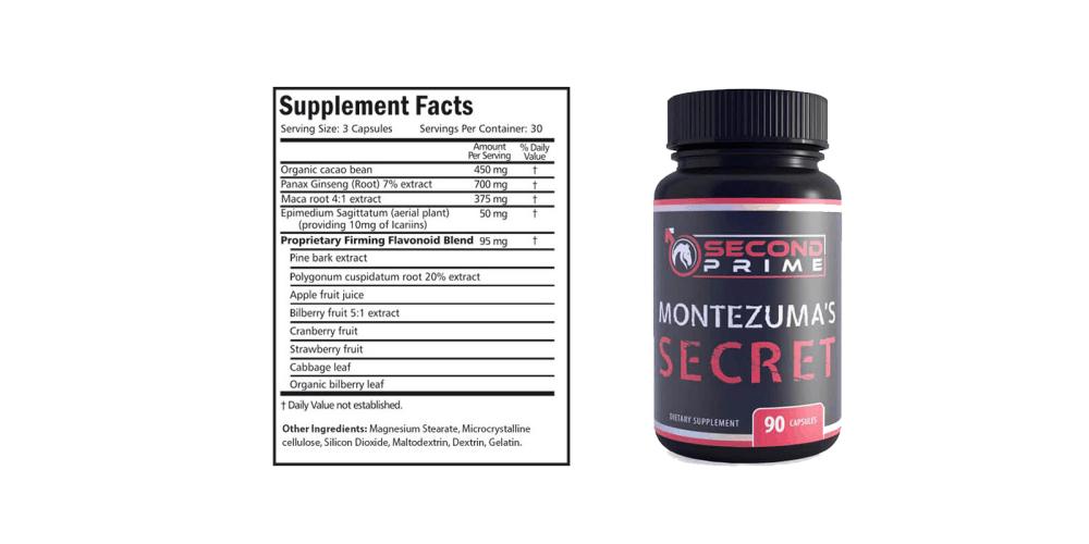 Montezuma's secret dosage