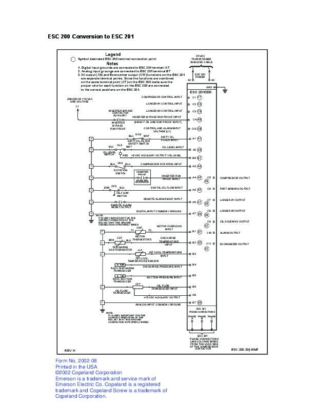 Emerson Copeland Screw Compressors Manual