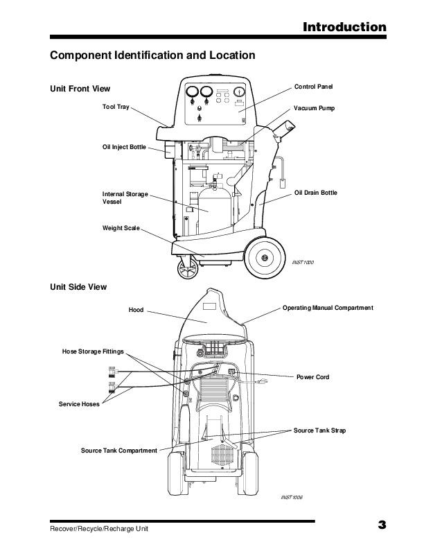 Robinair SPX 34134Z Refrigerant Unit Recover Recycle