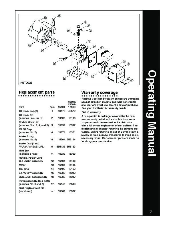 Robinair SPX 15401 15601 15603 15605 High Performance