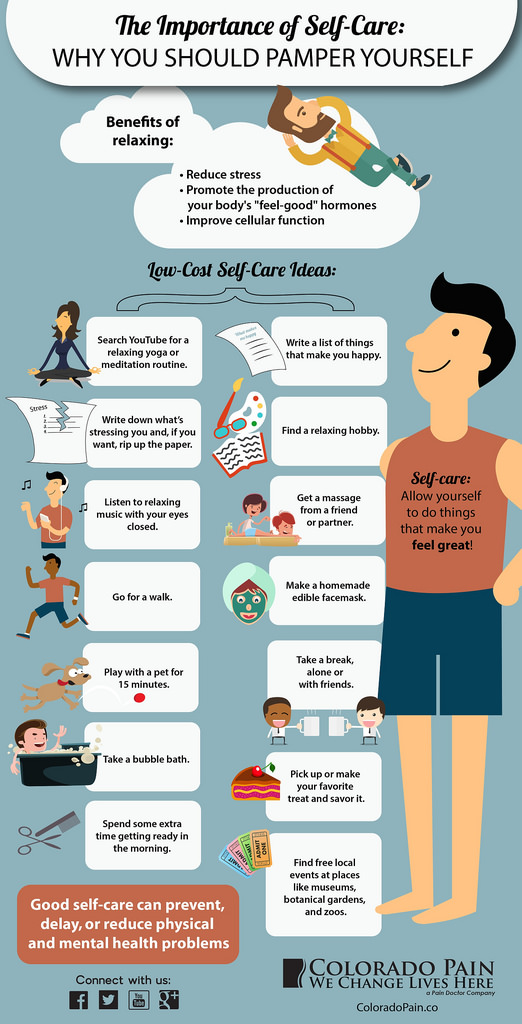 Self-care infographic