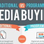 Digital Marketing News: Traditional vs. Programmatic, Twitter Lite & LinkedIn Lead Gen