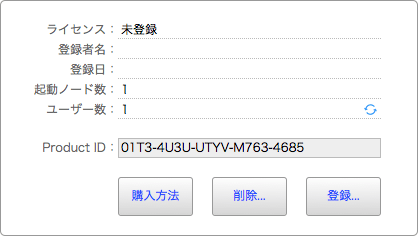 Product ID