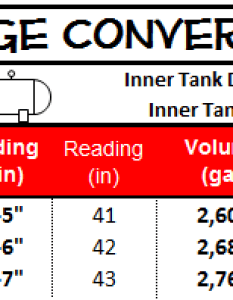 Clock gauge conversion charts also gauges rh poweranddatafo