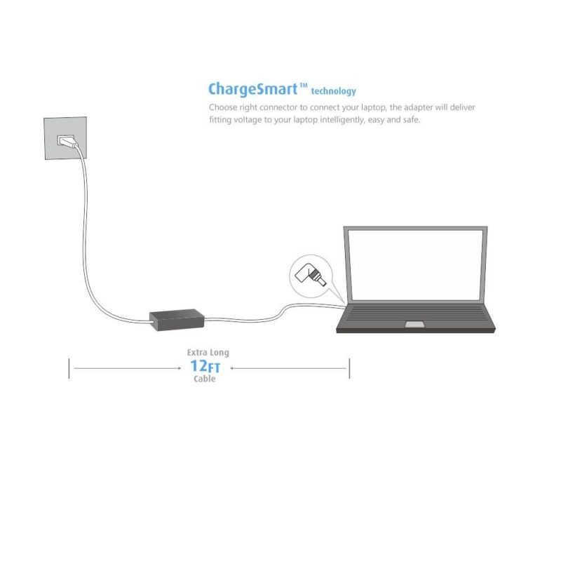 laptop battery to phone charger