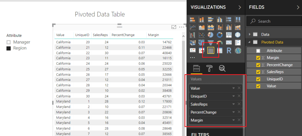 Pivoted Data Table