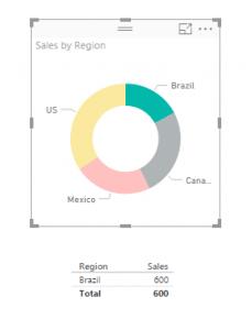 Brazil Data