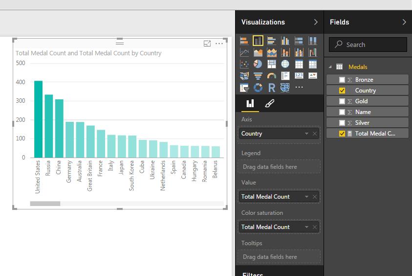 Bar Chart Visual