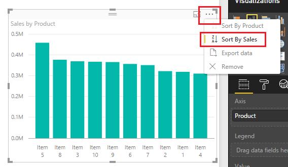 Descending Sort by Sales