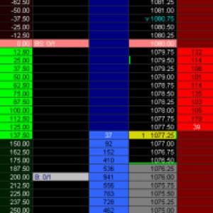 ES Futures Trading DOM