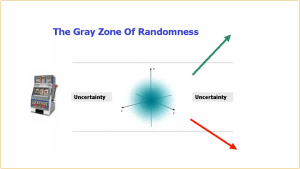 Understanding The Gray Zone Of Randomness
