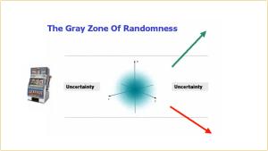 Understanding The Gray Zone Of Randomness