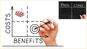 Power Emini trading - benefits vs cost
