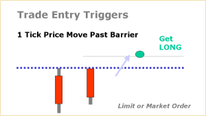 Power Emini Super Scalper Trade Configuration
