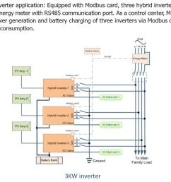 modbus wiring diagram solar inverters data wiring diagrams u2022 wiring diagram for power inverter home [ 1249 x 867 Pixel ]