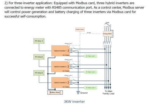 small resolution of modbus wiring diagram solar inverters data wiring diagrams u2022 wiring diagram for power inverter home