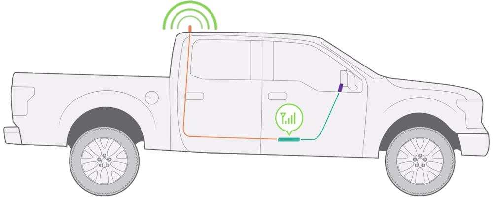weBoost Drive 4G-X Fleet Cell Phone Booster 470221