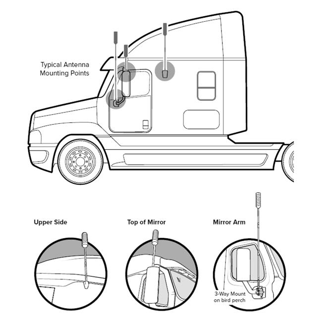 weBoost Drive 4G-X OTR Trucker Cell Signal Booster 470210