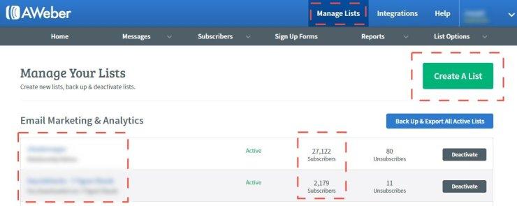 Aweber email marketing & analytics